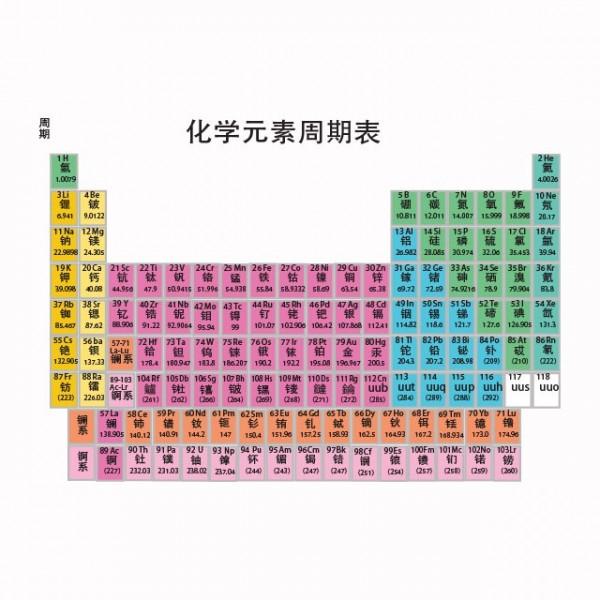 Tee shirt tableau p riodique des el ments en japonais blanc for V tableau periodique