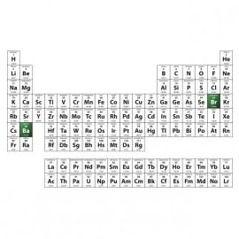 breaking bad periodic table breaking bad periodic table