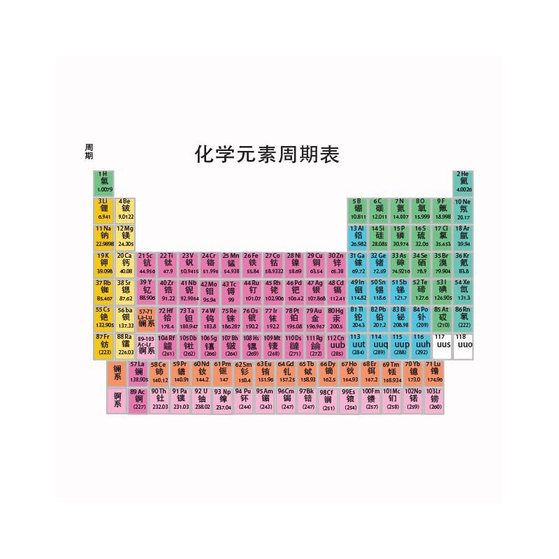 T shirt japanese periodic table white urtaz Gallery