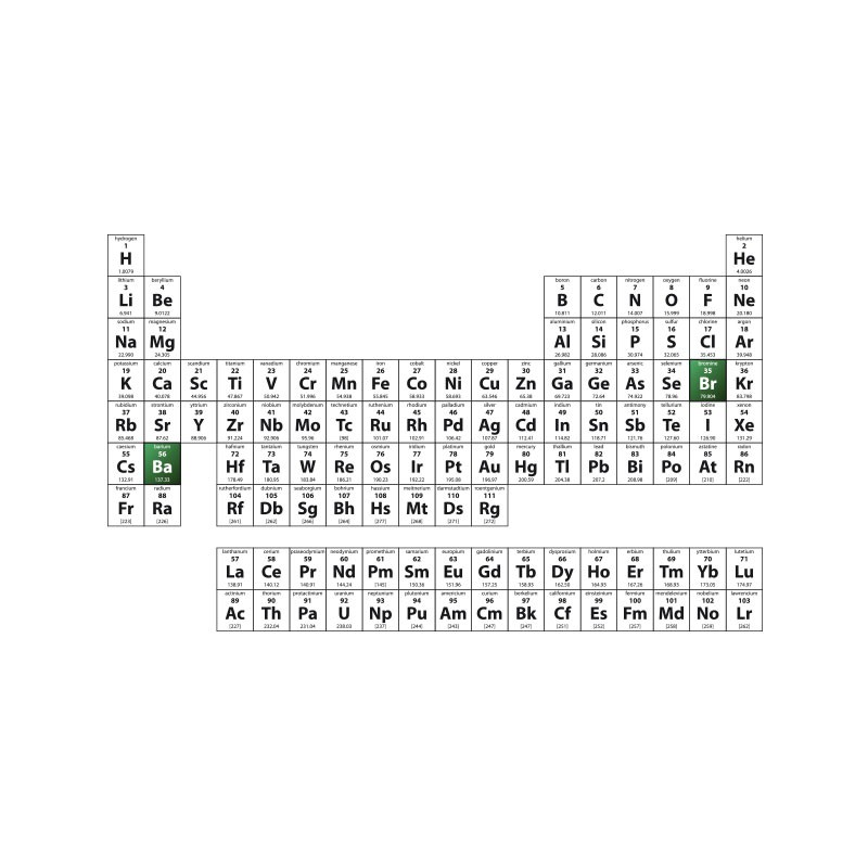 Breaking bad t shirt periodic table of elements white breaking bad periodic table urtaz Image collections
